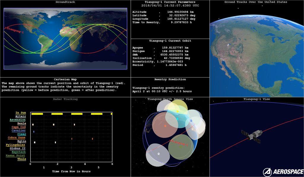 Tiangong-1 Current Parameters - 18/04/01 14:52 UTC