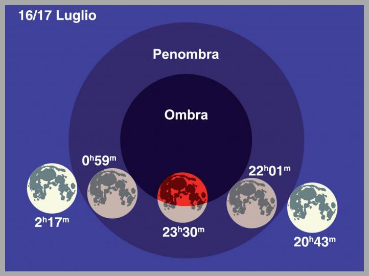 ECLISSI DI LUNA 2019_03
